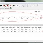 Qblade un instrument puternic de calcul pentru turbine eoliene