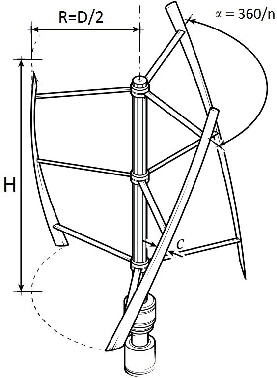 h-rotor calculator