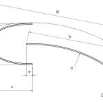 C-Rotor