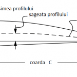 Qblade tutorial  partea 1 : import airfoil